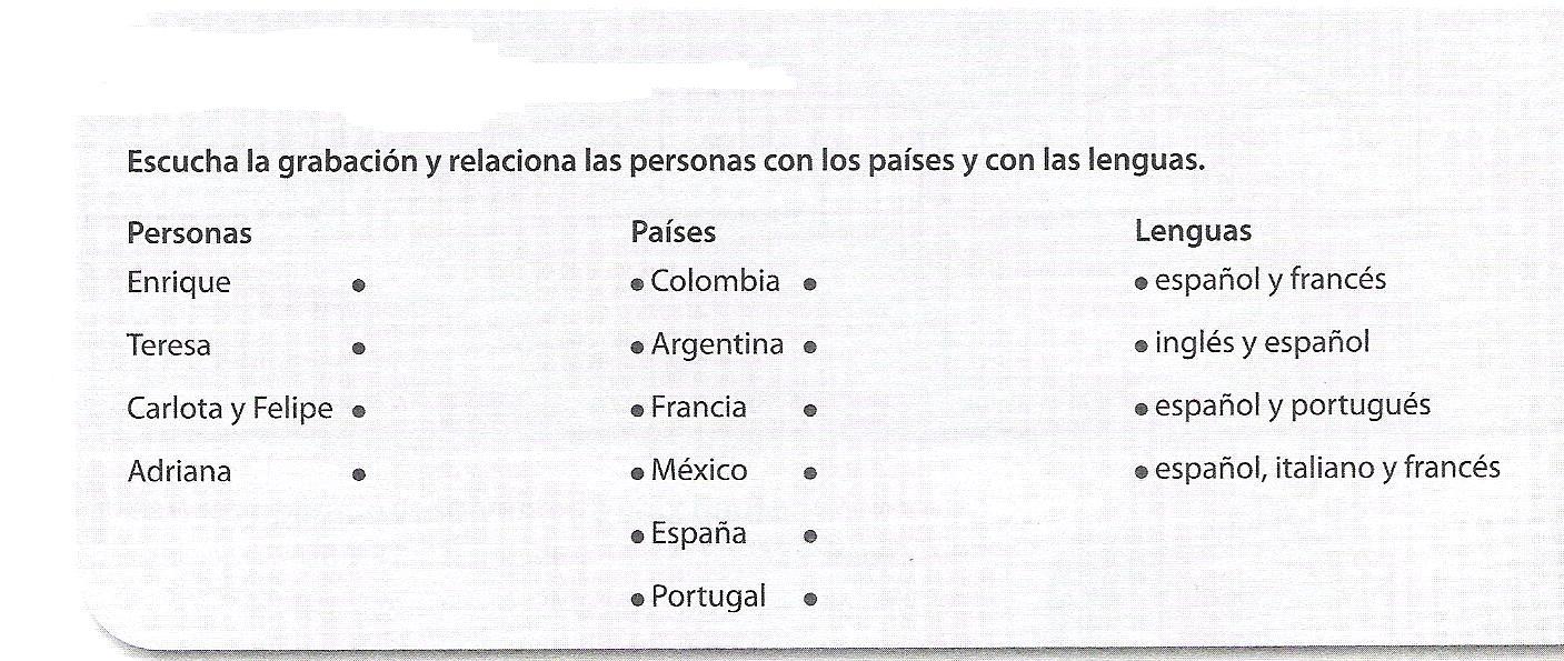 presenter quelqu un en espagnol