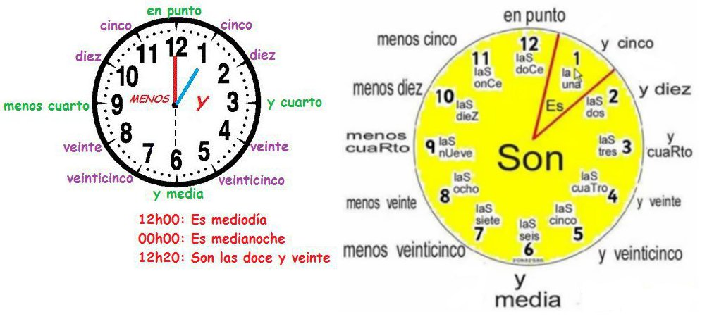 Image Gallery la hora