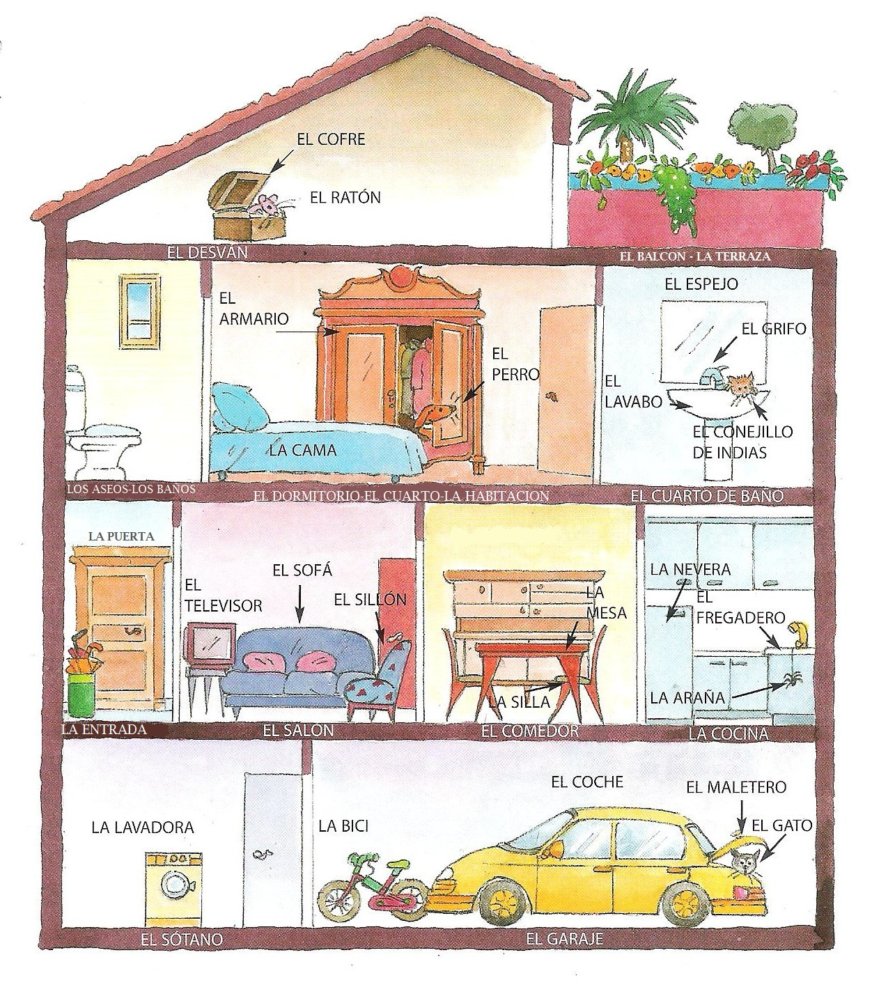 Vocabulaire maison espagnol avie home for De lamaison fr