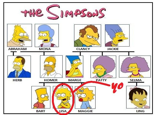 Arbre g n alogique de la famille simpson en la sombra de - Comment faire bart simpson ...